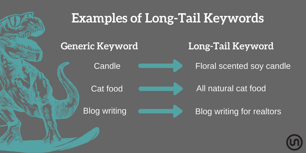 Long-tail-keywords-graphic_1